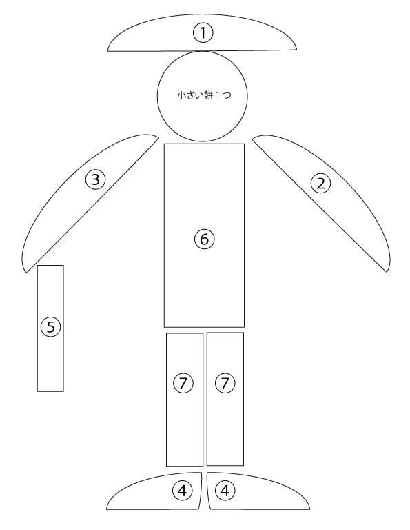 傘餅の切り方から人型に並べる(吹田市紅葉山会館の葬儀の豆知識)