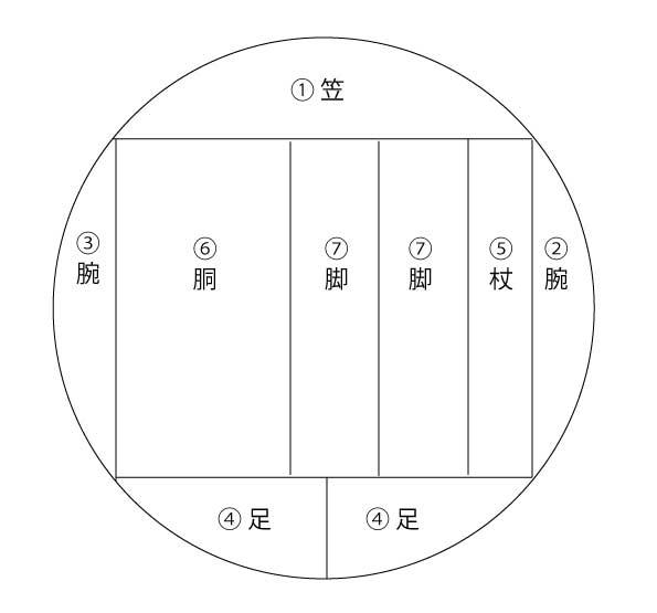 傘餅の切り方(吹田市紅葉山会館の葬儀の豆知識)